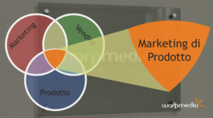 product marketing warpmedia